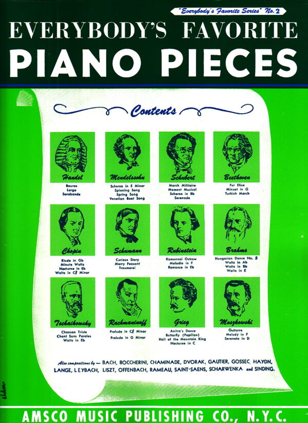 Everybodys favorite Piano pieces